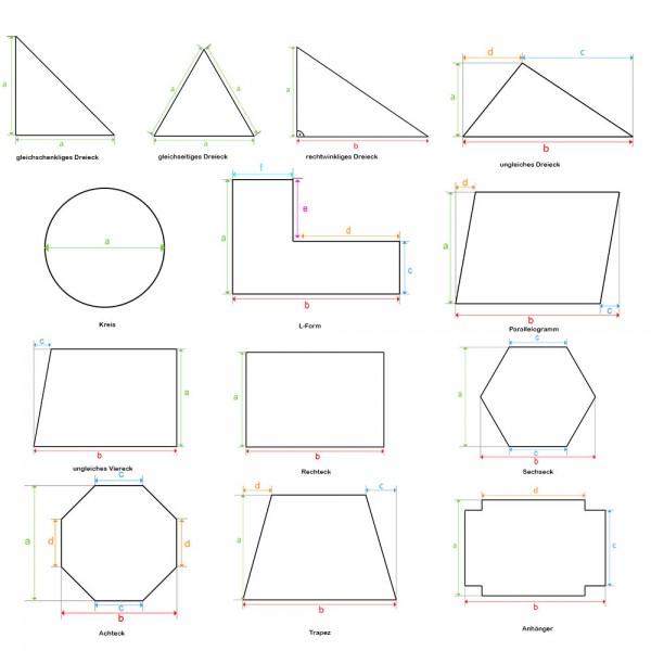 Konfigurator Formen